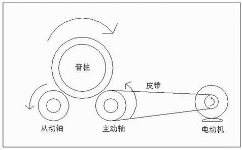 源信YX3400系列亚博APP入口在管桩机上的应用